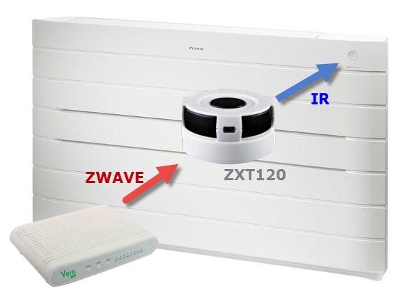 Contrôler le climatiseur DAIKIN Nexura avec le Rémotec ZXT-120